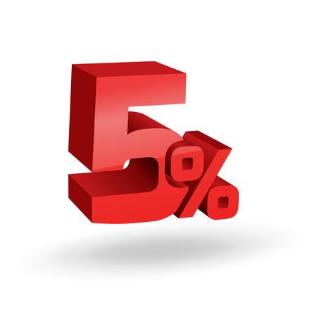 sellout: 5% percent digits