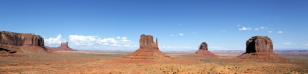 monument valley view: panoramic view of famous Monument Valley, USA