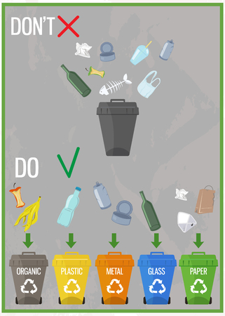 Ecological poster with trash bins and different types of trash. Waste recycling consept.