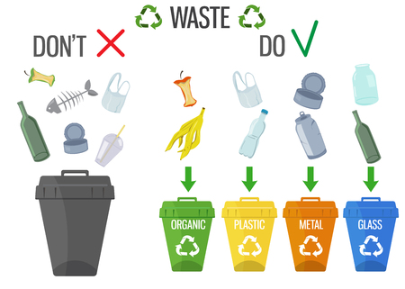 Poster explaining how to recycle waste. One big trash bin with all kind of waste over it and four bins of different colors with different kinds of waste over them.