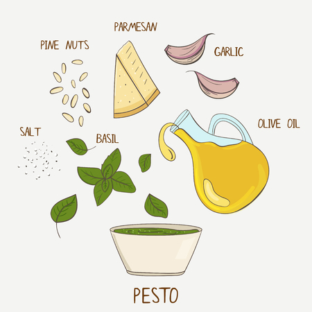 Illustrated pesto sauce recipe with falling ingredients