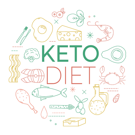 Ketogenic diet concept. Thin line food collection. Products for keto nutrition.