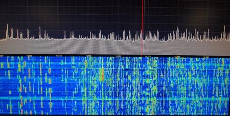 通信: 現代の通信ラジオ表示