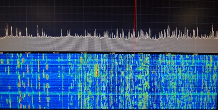 modern communications radio display