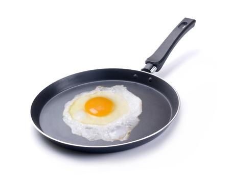 Frying pan with breakfast