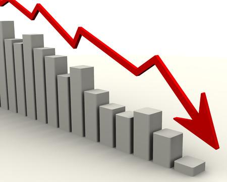 volatility: Chart of falling