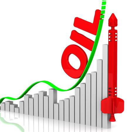 volatility: Aceite. Carta de crecimiento Foto de archivo