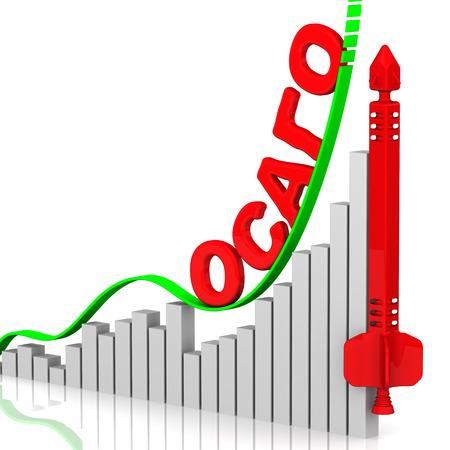 liability insurance: Automobile civil liability insurance - abbreviation in russian language. Graph value growth Stock Photo