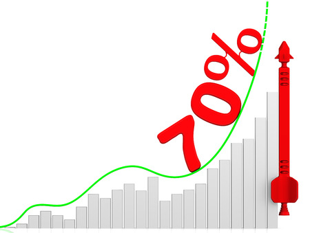 volatility: Graph of rapid growth. Growth of 70 percent