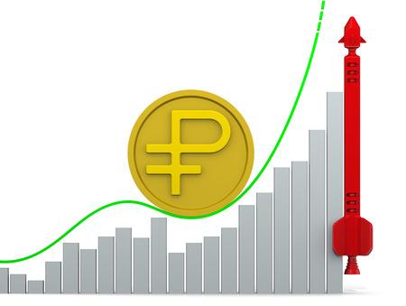 volatility: El crecimiento del rublo ruso. Idea