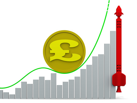 volatility: The growth of the British pound sterling. Concept