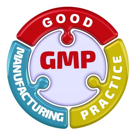 GMP. Gute Herstellungspraxis. Das Häkchen in Form eines Puzzles Standard-Bild - 66200376