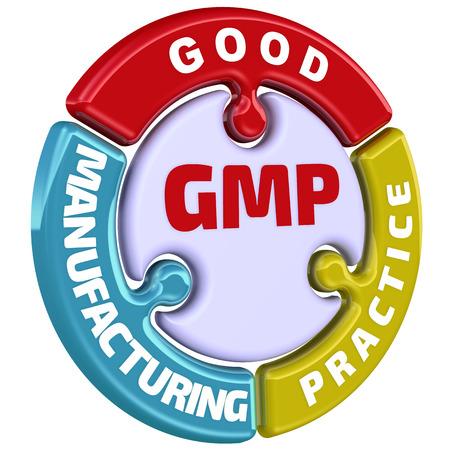 GMP. Gute Herstellungspraxis. Das Häkchen in Form eines Puzzles Standard-Bild - 66258821