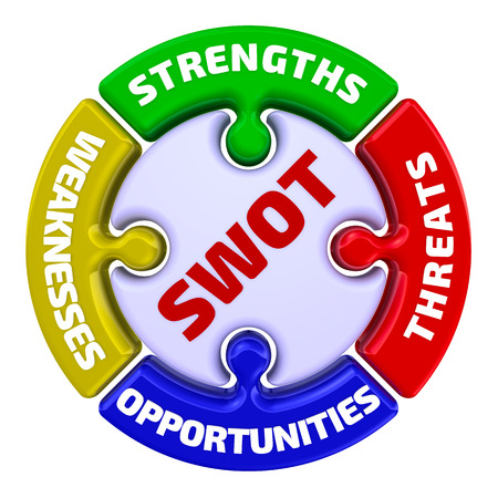 SWOT. Strengths, Weaknesses, Opportunities, Threats. The mark in the form of a puzzle