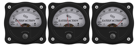 valuation: Satisfaction indicator