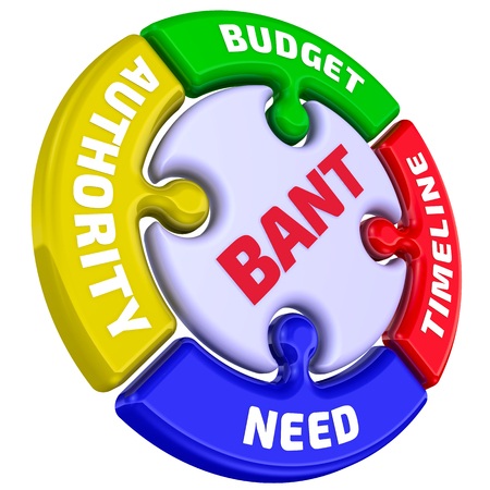 BANT model in marketing - the inscription Budget, Authority, Need, Timeframe on the puzzle in the shape of a circle. 3D Illustration. Isolated Stok Fotoğraf
