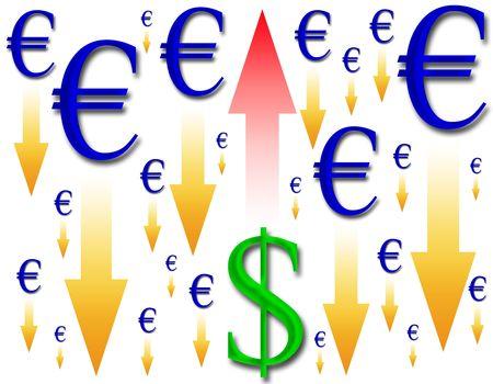 euro area: image of the dollar rising and the euro area decreased