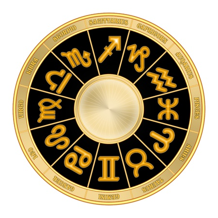 Zodiac wheel isolated on white background. the twelve signs of the zodiac photo