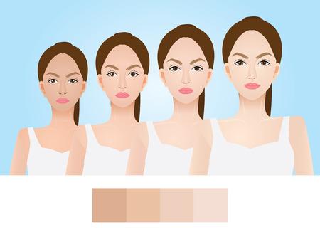 Ilustracja wektorowa kobiety od ciemnych do jasnych odcieni skóry