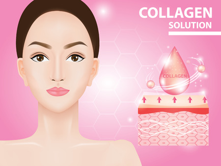 Pink collagen skin care serum and woman vector illustration