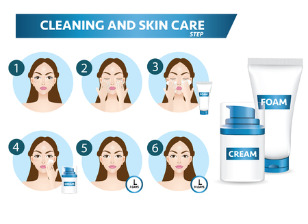 Cleaning and care face step vector illustration