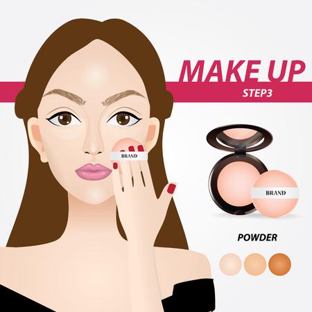 Wie Make-up Pulver Vektor-Illustration anwenden