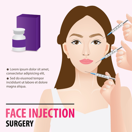 Lifting and wrinkle injection surgery vector illustration.