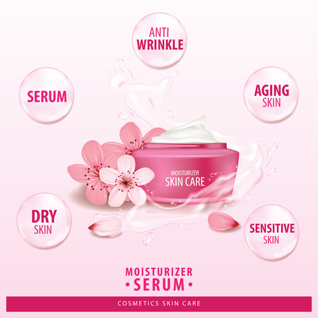 Sukura, cherry blossom collagen vitamin skin care cream, serum banner vector illustration