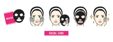 Comment apple masque facial étape vector illustration