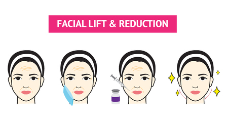 How to apply Lifting and wrinkle injection surgery steps icon vector illustration Vector Illustration