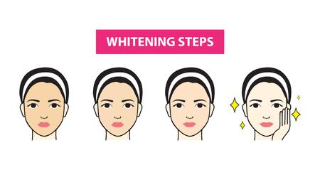 Acne skin of woman to clear steps vector illustration Ilustração