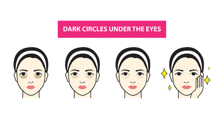 Removal of dark circles under the eyes steps icon vector illustration Stok Fotoğraf - 121628778