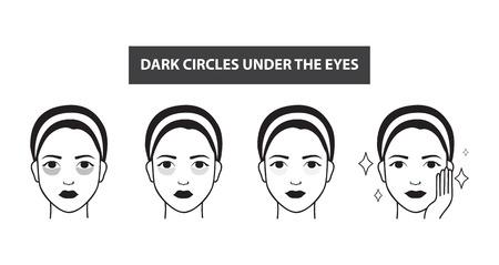 Removal of dark circles under the eyes steps icon vector illustration Çizim
