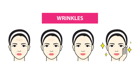Wrinkles skin of woman to clear steps vector illustration