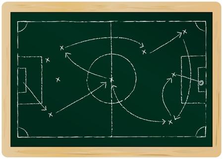 Fußball Taktik Diagramm auf einer Kreidetafel, isoliert, Vektor-Format Standard-Bild - 9717780