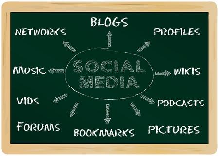 Concepto de negocio de medios de comunicaci�n social  Vectores