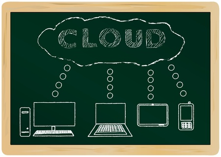 outsourcing: Cloud computing, diagram on a chalkboard, vector