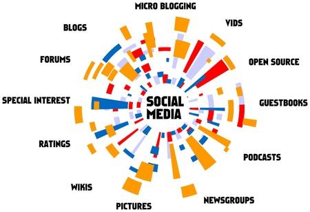Social-Media-Konzept Standard-Bild - 10100250