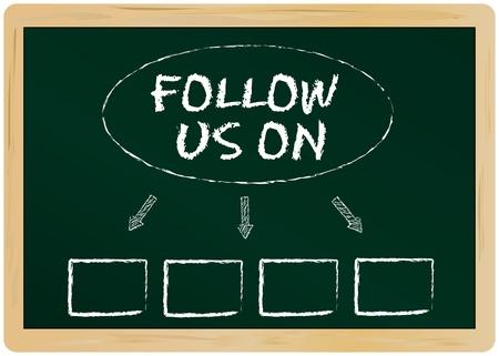 weblogs: Social network concept, template,  follow us on ....,
