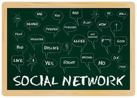 weblogs: Social network concept, on chalkboard