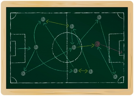 tactic: Soccer tactic diagram on a chalkboard,isolated