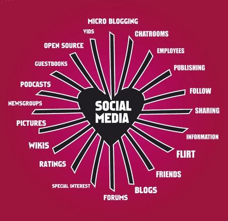 Social Media concept Stock Vector - 11138534