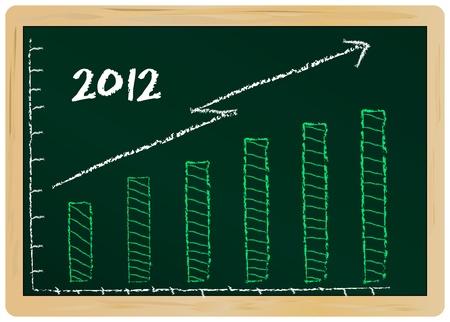 prospects:  Diagram: economic prospects for 2012, vector illustration Illustration