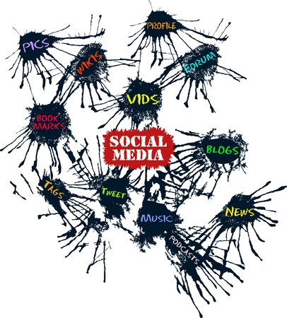 social media concept: Social Media concept, grungy w. paint splashes, isolated, vector