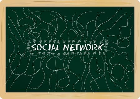 social network concept written on a blackboard. vector Stock Vector - 12066150