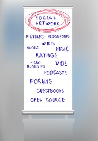 wikis: social network mind map on a rollup display, vector illustration