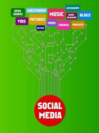 social media concept, vector illustration Stock Vector - 12208764