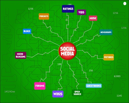 wikis: social network concept, vector illustration Illustration