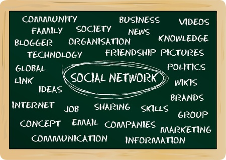 wikis: social network concept on a blackboard, illustration