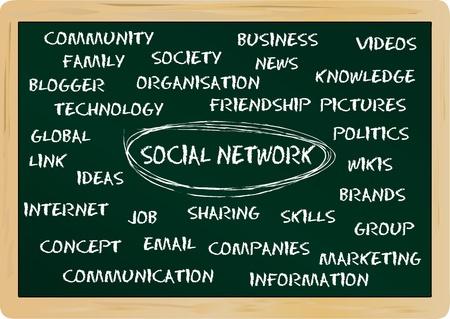 mind map: social network concept on a blackboard, illustration